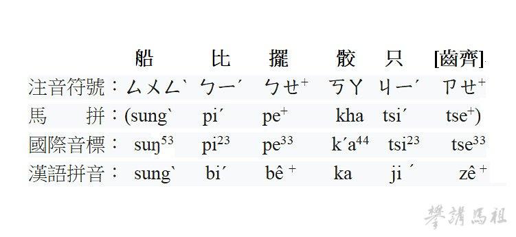 馬祖俗諺語珠璣 :船比擺 骹只 [齒齊]